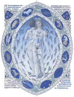 гороскопы, виртуальные гадания, народные приметы, любовная магия
