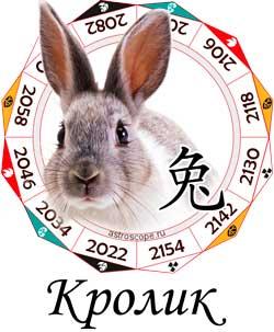 Гороскоп совместимости Кролика с другими знаками