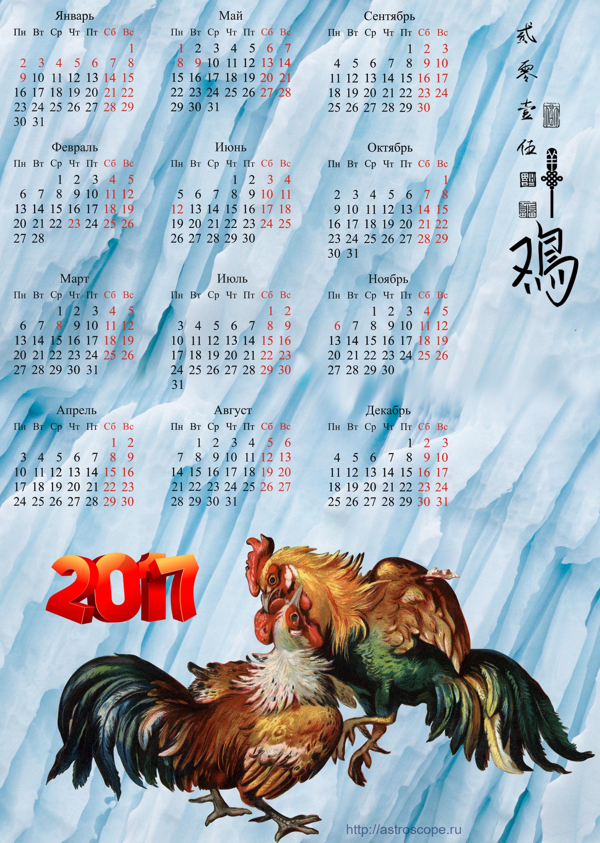 Лунный календарь на апреля 1964