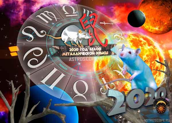 Аудио гороскоп на 2020 год для всех знаков Зодиака