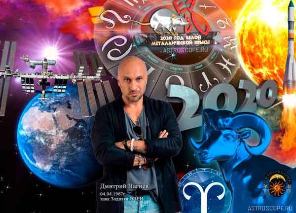 Аудио гороскоп на 2020 год для Овна. 1 часть.