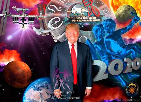 Аудио гороскоп на 2020 год для Близнецов. 1 часть.