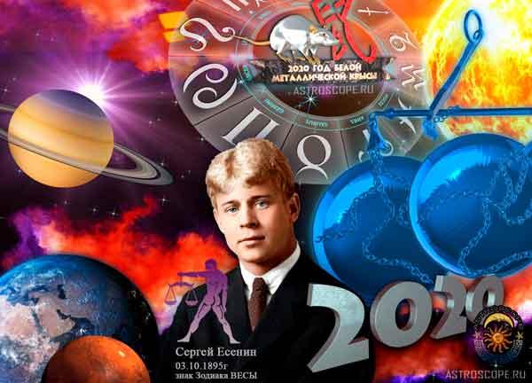 Аудио гороскоп на 2020 год для Весов. 1 часть.