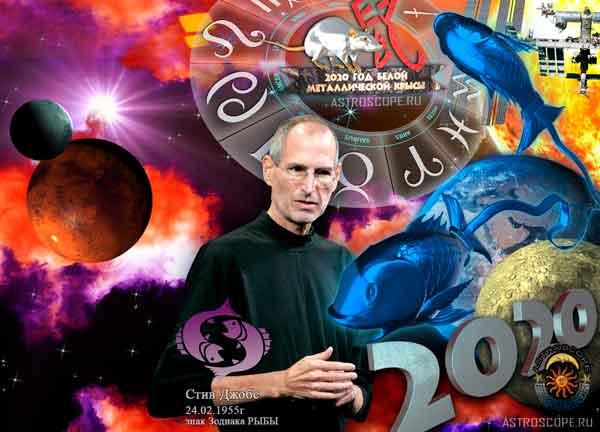 Аудио гороскоп на 2020 год для Рыб. 1 часть.