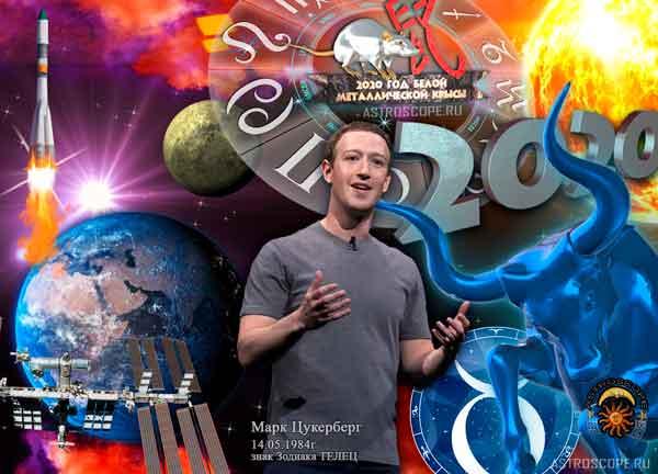 Аудио гороскоп на 2020 год для Тельца. 1 часть.
