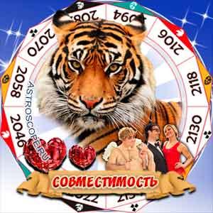 Гороскоп совместимости Тигра с другими знаками
